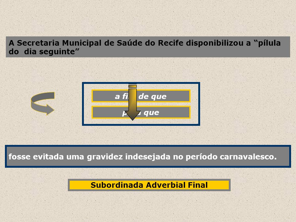 Subordinada Adverbial Final