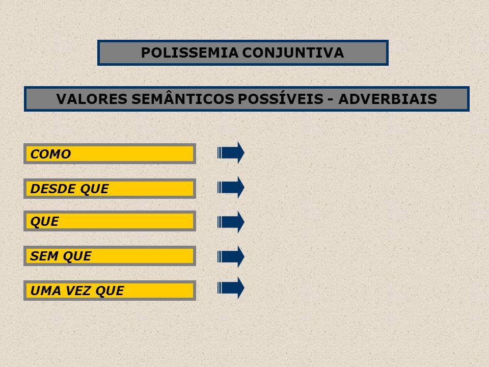 POLISSEMIA CONJUNTIVA VALORES SEMÂNTICOS POSSÍVEIS - ADVERBIAIS