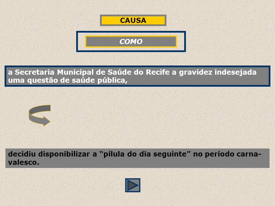 CAUSA COMO. a Secretaria Municipal de Saúde do Recife a gravidez indesejada. questão de saúde pública,
