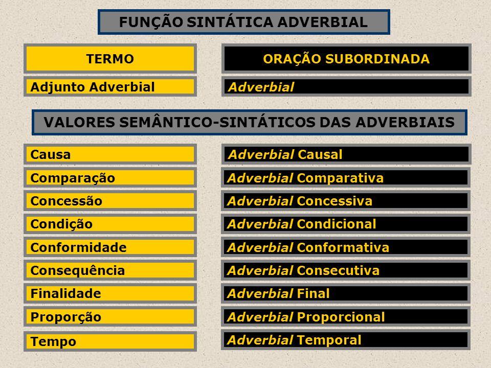 FUNÇÃO SINTÁTICA ADVERBIAL VALORES SEMÂNTICO-SINTÁTICOS DAS ADVERBIAIS