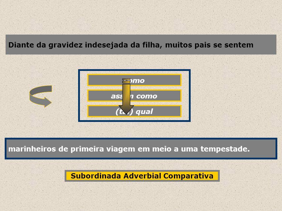 Subordinada Adverbial Comparativa