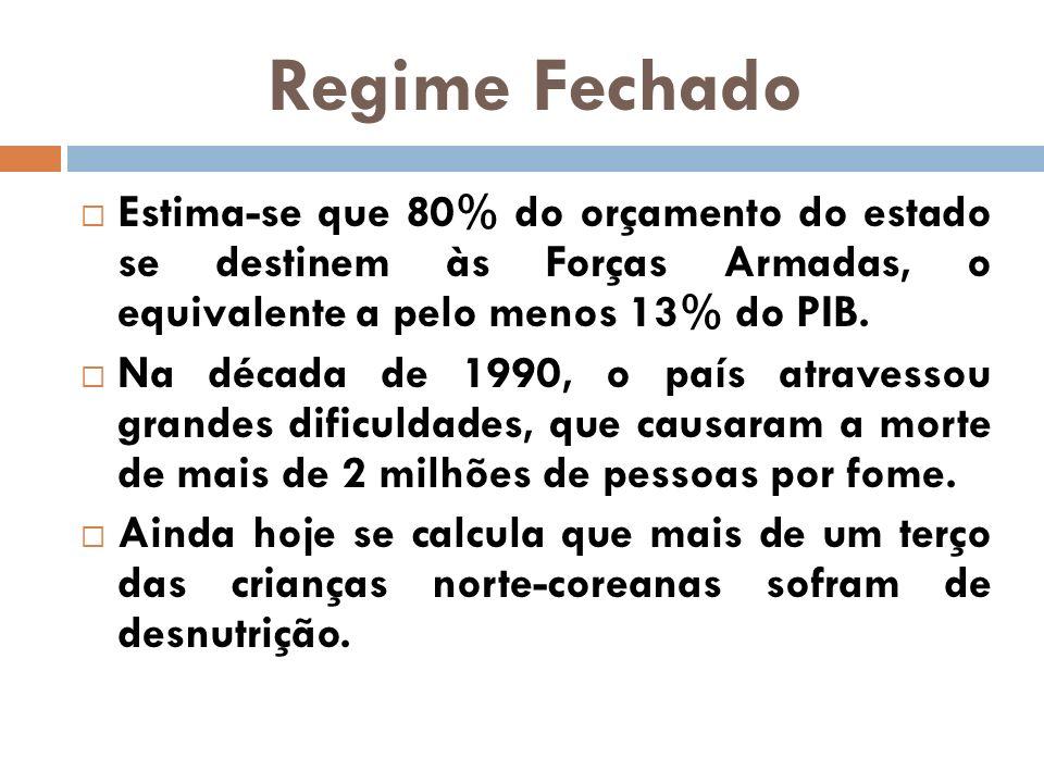 Regime Fechado Estima-se que 80% do orçamento do estado se destinem às Forças Armadas, o equivalente a pelo menos 13% do PIB.