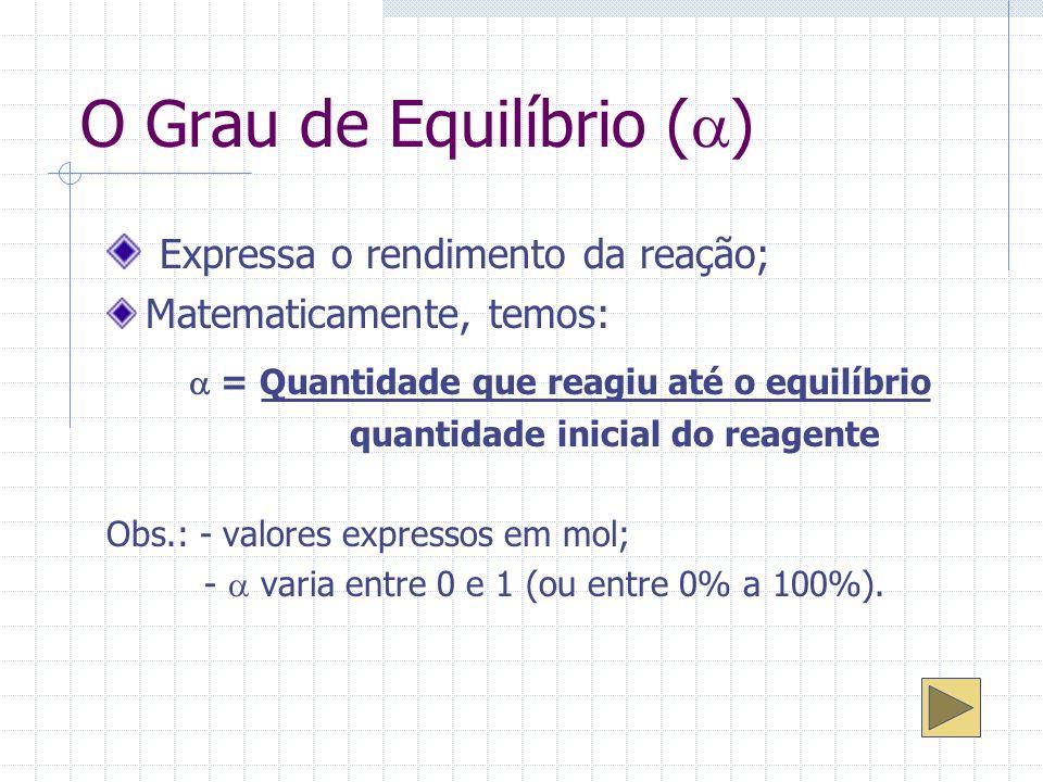 O Grau de Equilíbrio ()