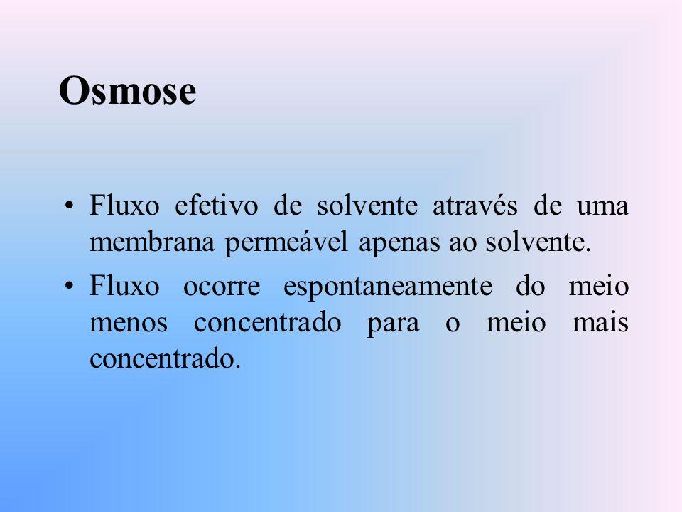 Osmose Fluxo efetivo de solvente através de uma membrana permeável apenas ao solvente.