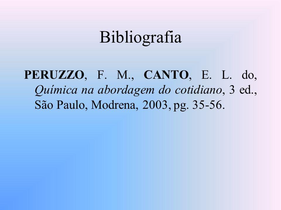 Bibliografia PERUZZO, F. M., CANTO, E. L.