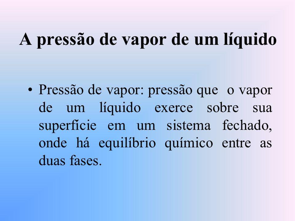 A pressão de vapor de um líquido