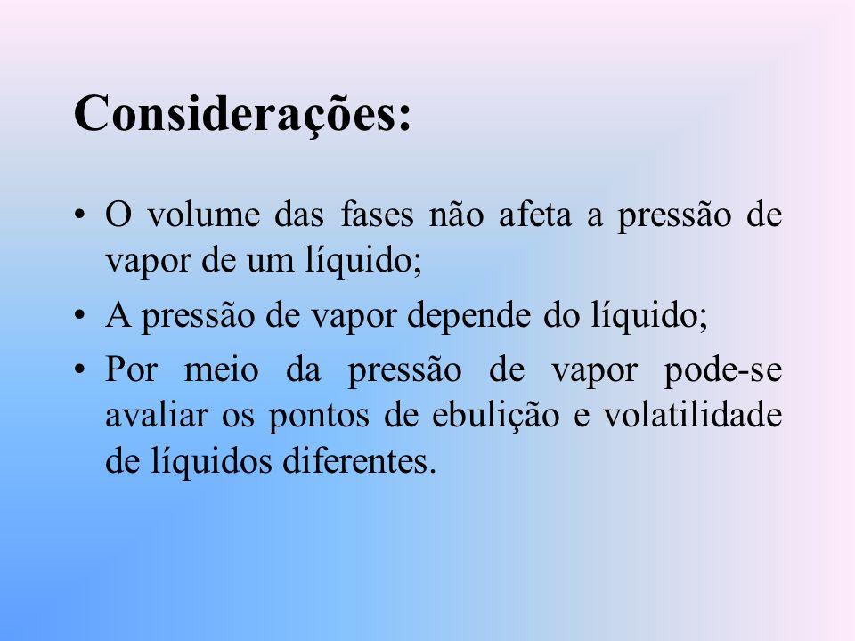 Considerações: O volume das fases não afeta a pressão de vapor de um líquido; A pressão de vapor depende do líquido;