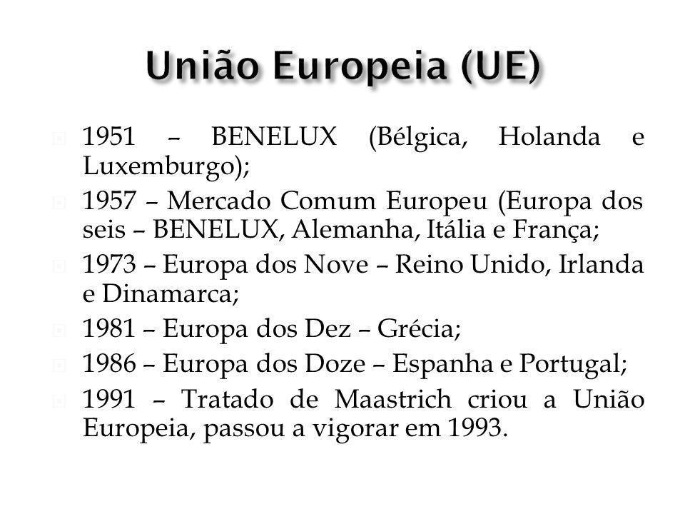 União Europeia (UE) 1951 – BENELUX (Bélgica, Holanda e Luxemburgo);
