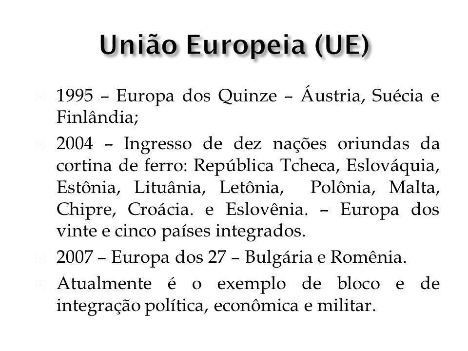 União Europeia (UE) 1995 – Europa dos Quinze – Áustria, Suécia e Finlândia;
