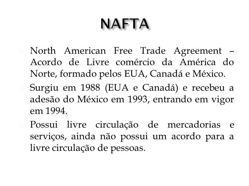 NAFTA North American Free Trade Agreement – Acordo de Livre comércio da América do Norte, formado pelos EUA, Canadá e México.