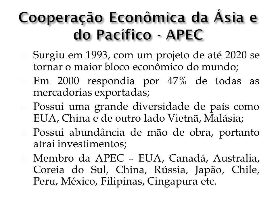 Cooperação Econômica da Ásia e do Pacífico - APEC
