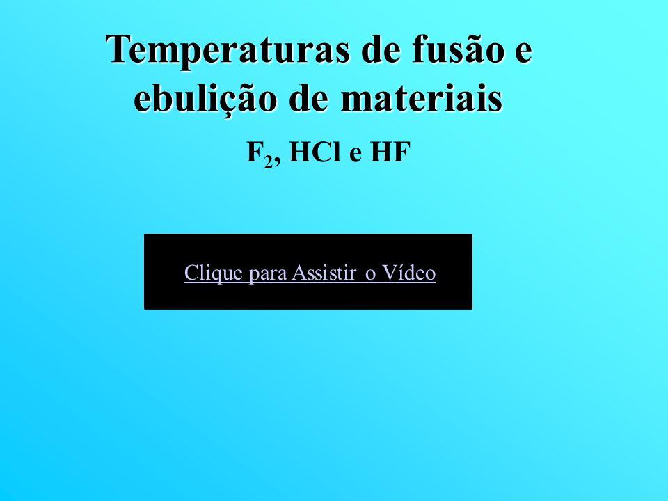 Temperaturas de fusão e ebulição de materiais