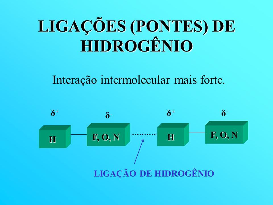 LIGAÇÕES (PONTES) DE HIDROGÊNIO