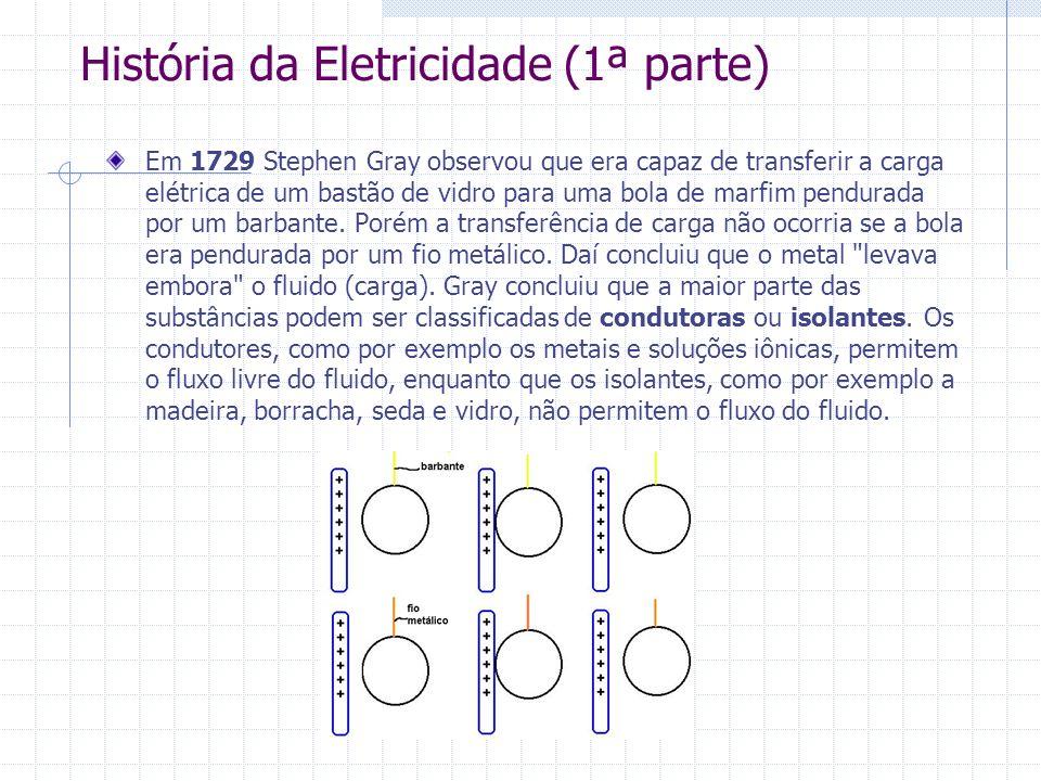 História da Eletricidade (1ª parte)