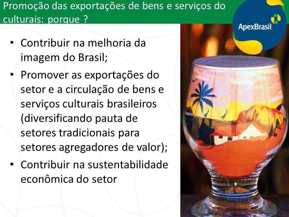 Contribuir na melhoria da imagem do Brasil;