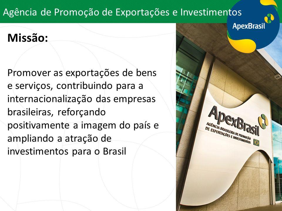 Agência de Promoção de Exportações e Investimentos