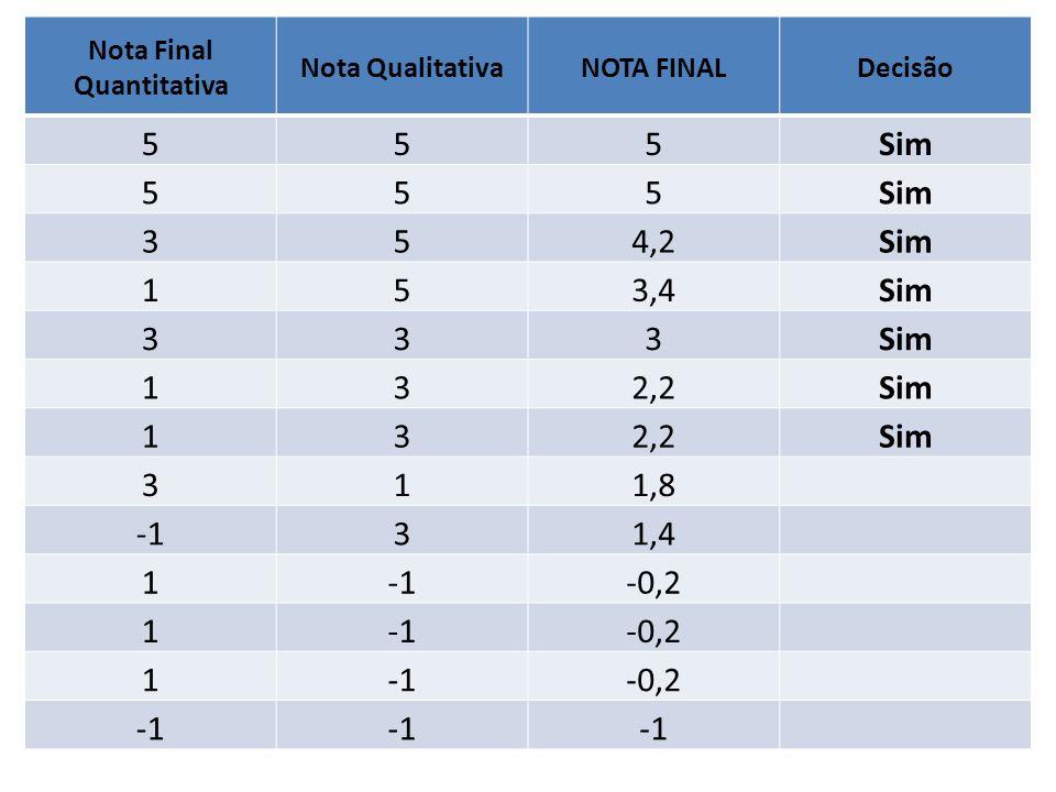 Nota Final Quantitativa