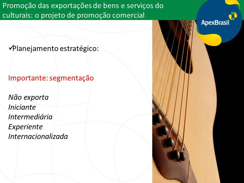 Promoção das exportações de bens e serviços do