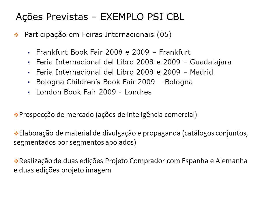 Ações Previstas – EXEMPLO PSI CBL