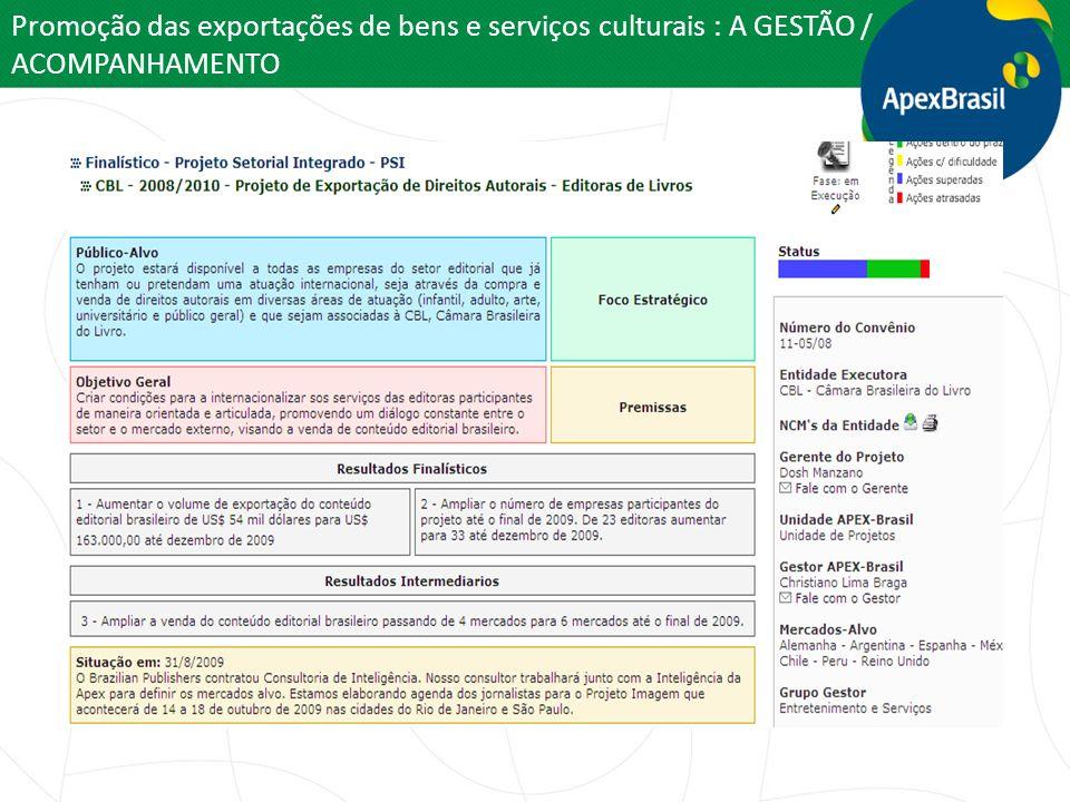 Promoção das exportações de bens e serviços culturais : A GESTÃO / ACOMPANHAMENTO
