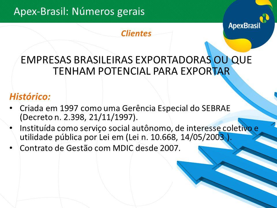 Apex-Brasil: Números gerais
