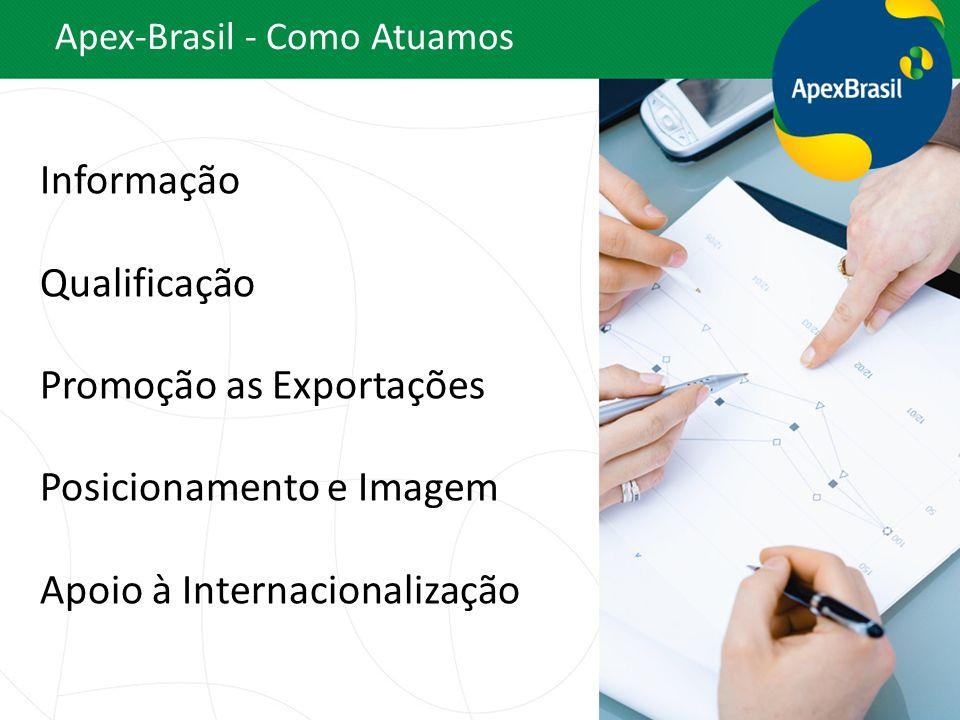Apex-Brasil - Como Atuamos