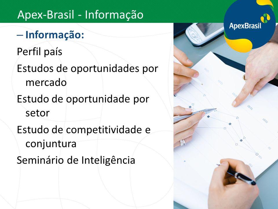 Apex-Brasil - Informação