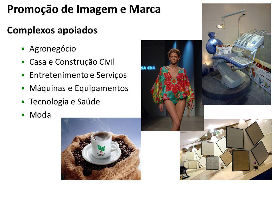 Promoção de Imagem e Marca