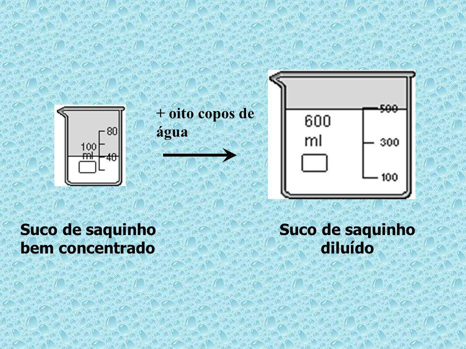 Suco de saquinho diluído