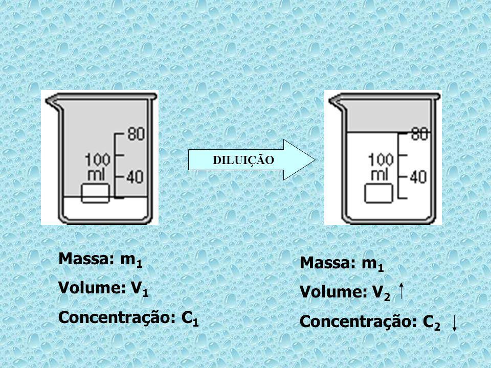 Massa: m1 Volume: V1 Volume: V2 Concentração: C1 Concentração: C2
