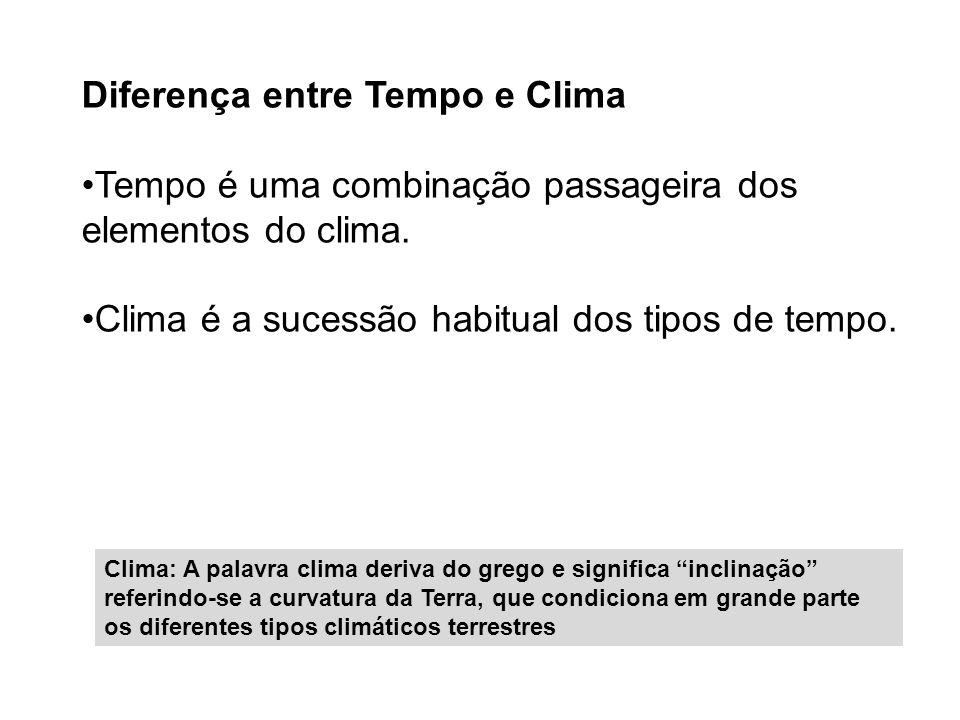 Diferença entre Tempo e Clima