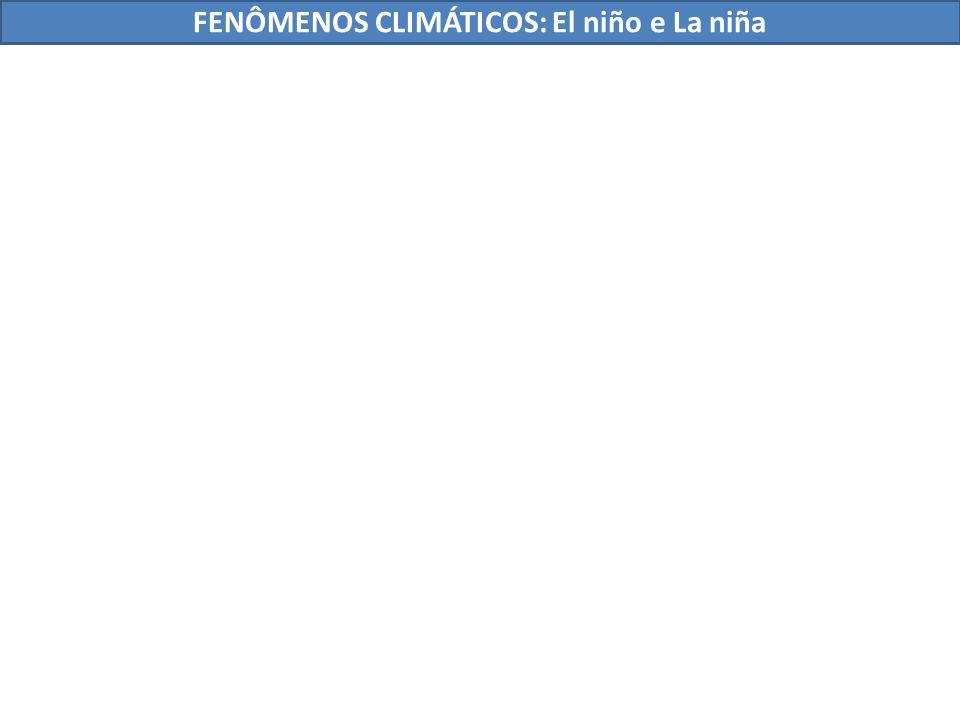 FENÔMENOS CLIMÁTICOS: El niño e La niña