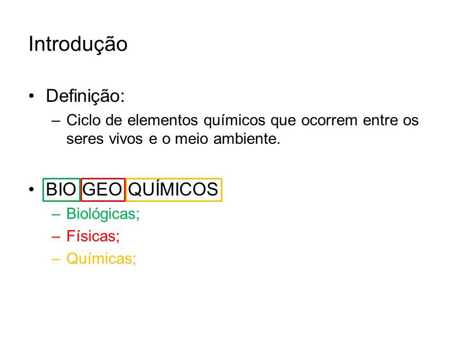Introdução Definição: BIO GEO QUÍMICOS