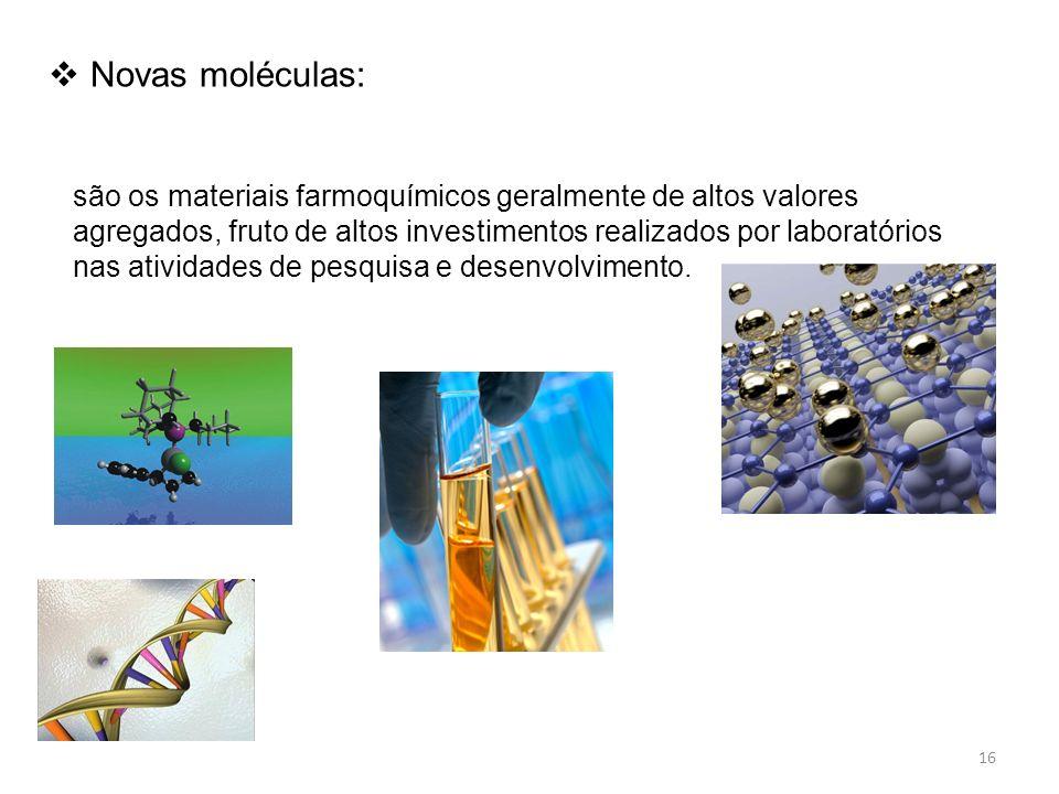 Novas moléculas:
