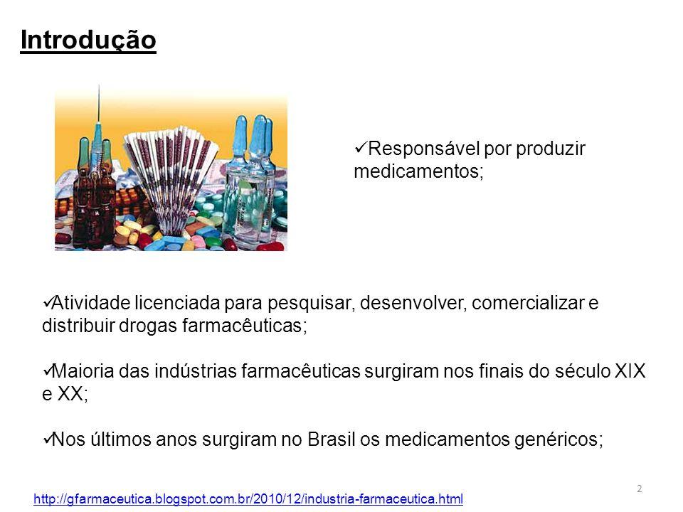 Introdução Responsável por produzir medicamentos;