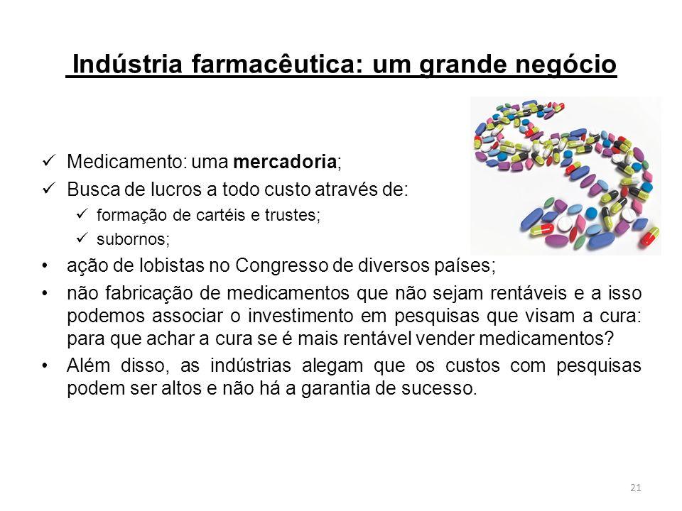 Indústria farmacêutica: um grande negócio
