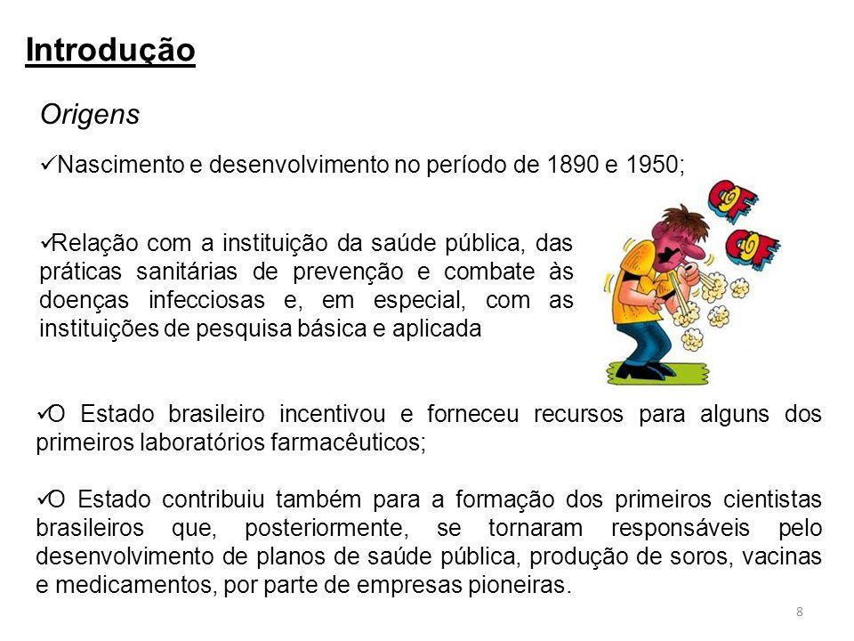 Introdução Origens. Nascimento e desenvolvimento no período de 1890 e 1950;