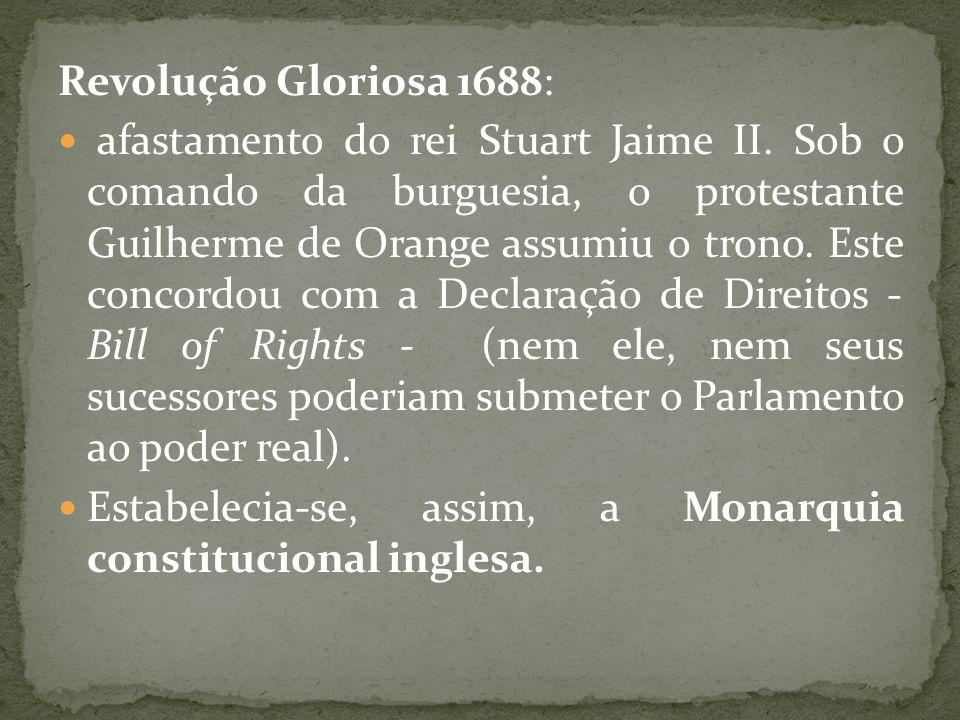 Revolução Gloriosa 1688: