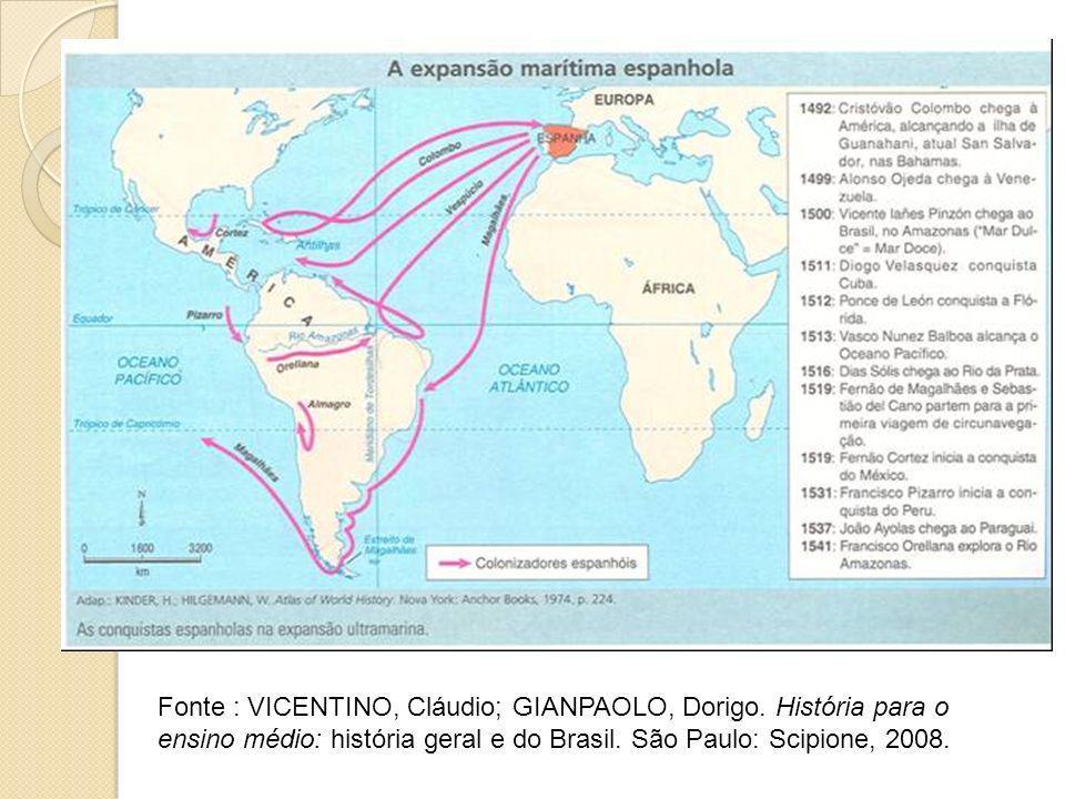 Fonte : VICENTINO, Cláudio; GIANPAOLO, Dorigo