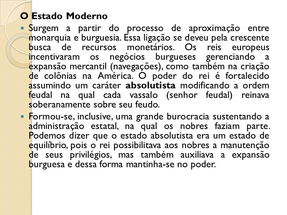 O Estado Moderno