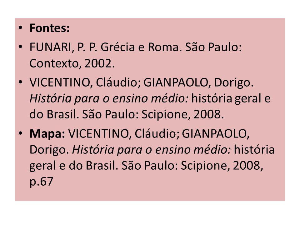 Fontes: FUNARI, P. P. Grécia e Roma. São Paulo: Contexto, 2002.