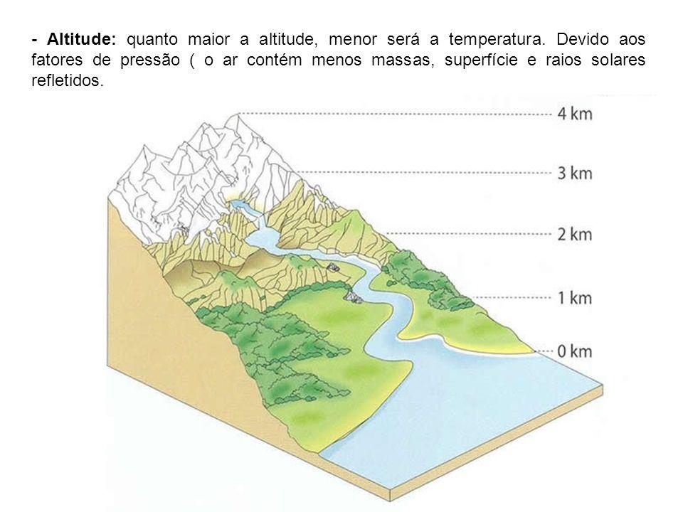 - Altitude: quanto maior a altitude, menor será a temperatura