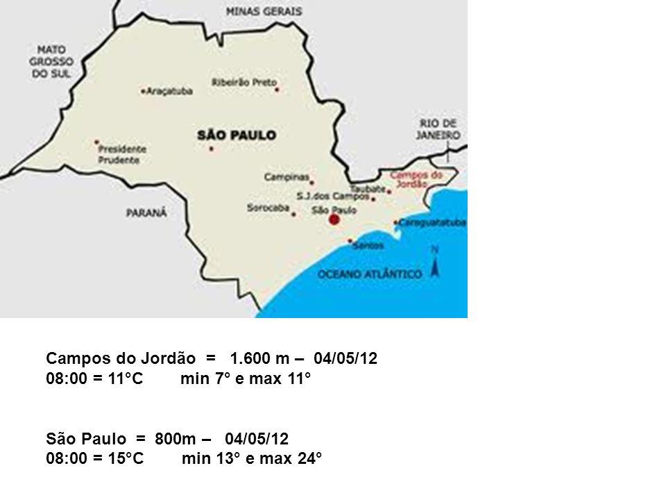 Campos do Jordão = 1.600 m – 04/05/12 08:00 = 11°C min 7° e max 11° São Paulo = 800m – 04/05/12.