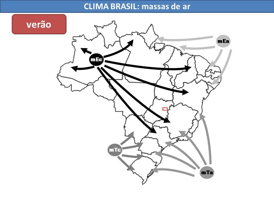 CLIMA BRASIL: massas de ar