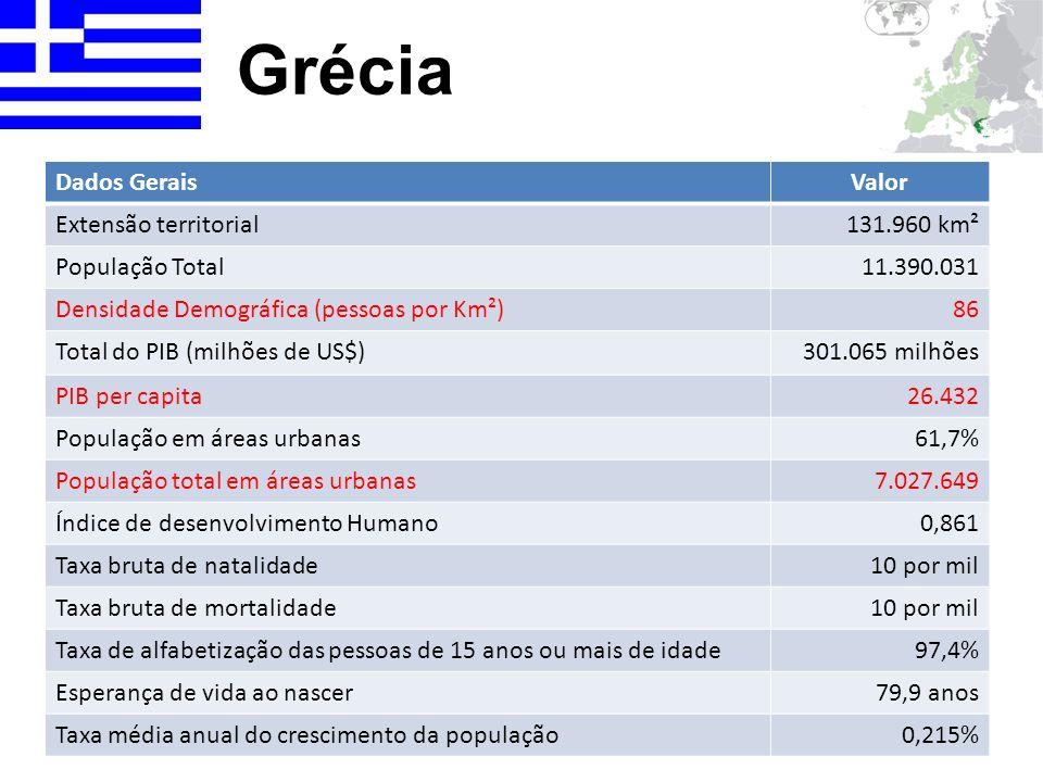 Grécia Dados Gerais Valor Extensão territorial 131.960 km²
