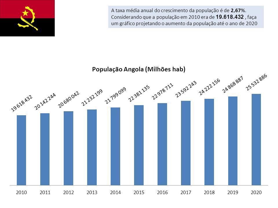 A taxa média anual do crescimento da população é de 2,67%