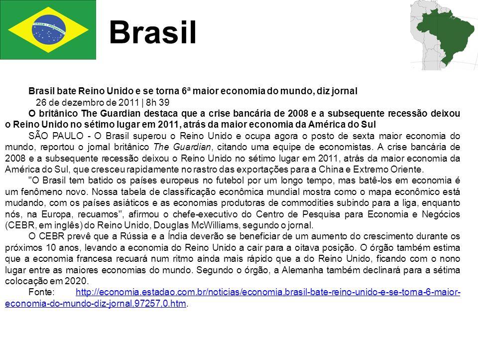 Brasil Brasil bate Reino Unido e se torna 6ª maior economia do mundo, diz jornal. 26 de dezembro de 2011 | 8h 39.