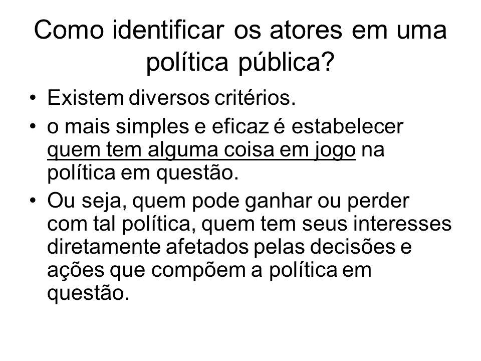 Como identificar os atores em uma política pública