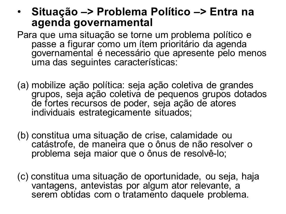 Situação –> Problema Político –> Entra na agenda governamental