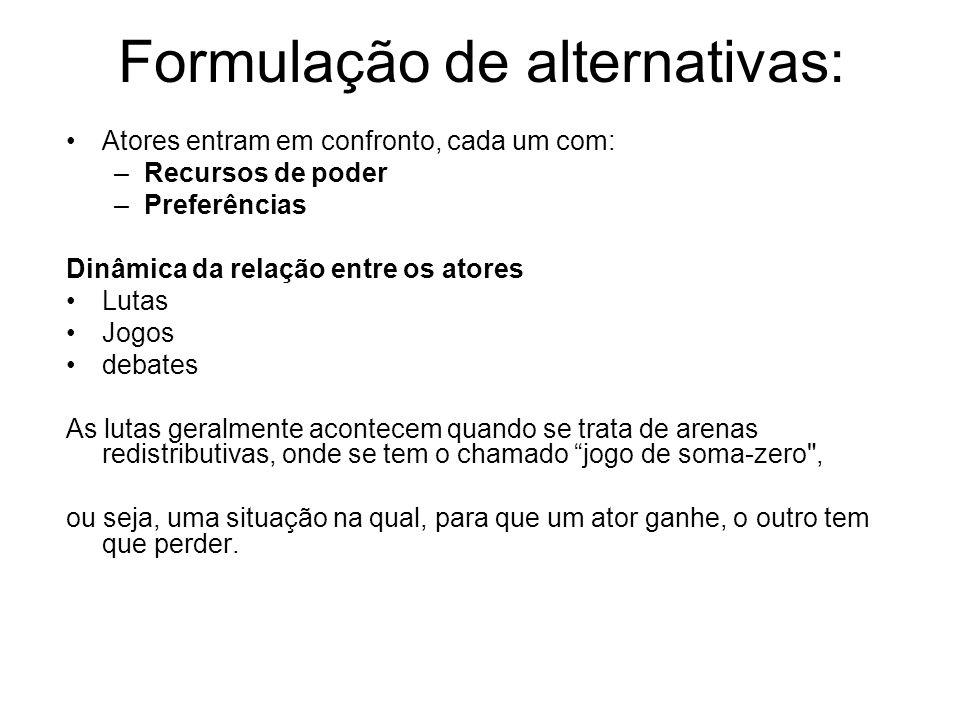 Formulação de alternativas: